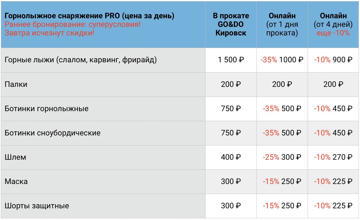 Удобное онлайн бронирование на gondo.ru